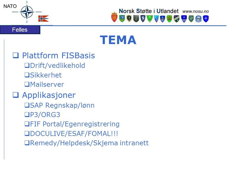 TEMA Plattform FISBasis Applikasjoner Drift/vedlikehold Sikkerhet