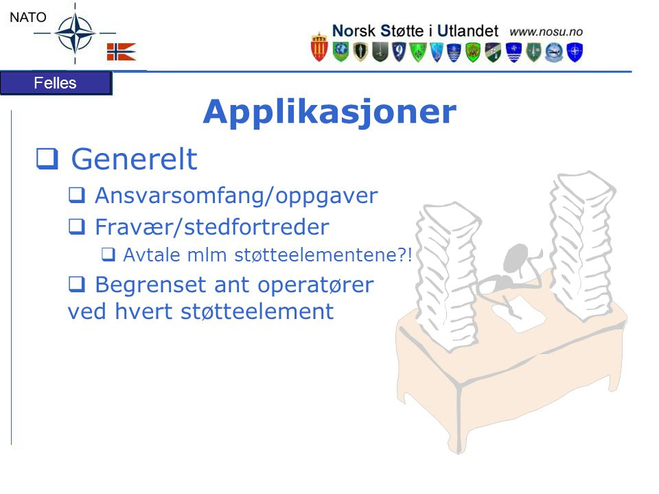 Applikasjoner Generelt Ansvarsomfang/oppgaver Fravær/stedfortreder
