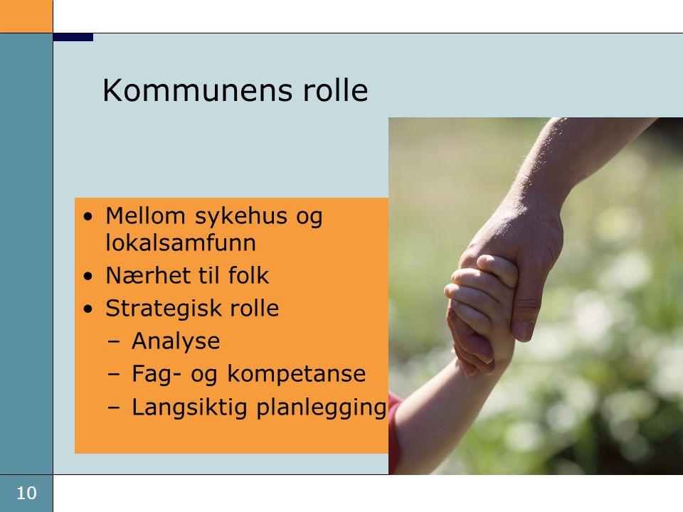 Kommunens rolle Mellom sykehus og lokalsamfunn Nærhet til folk
