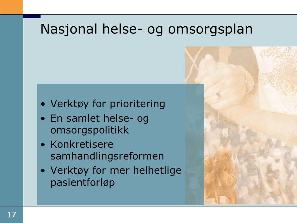 Nasjonal helse- og omsorgsplan