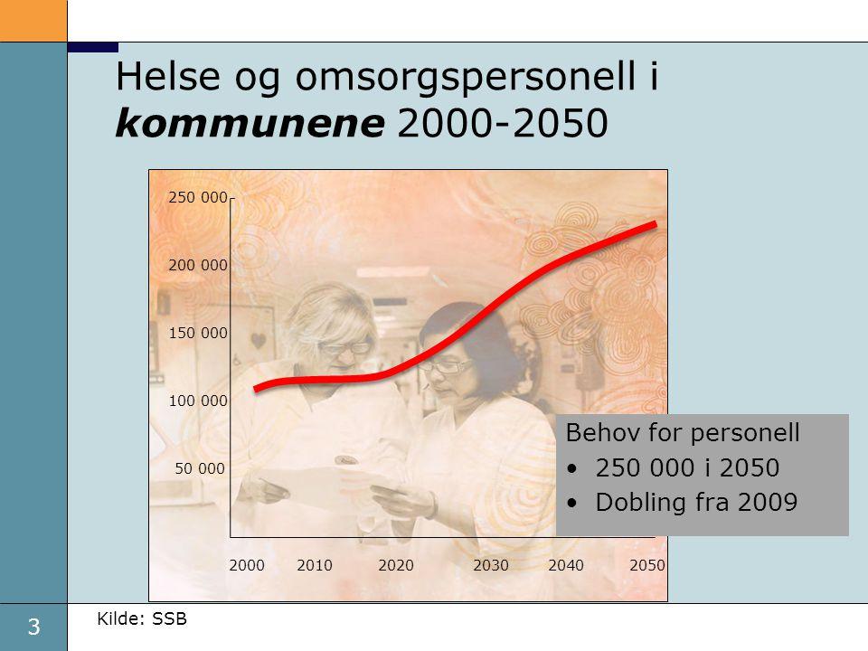 Helse og omsorgspersonell i kommunene 2000-2050