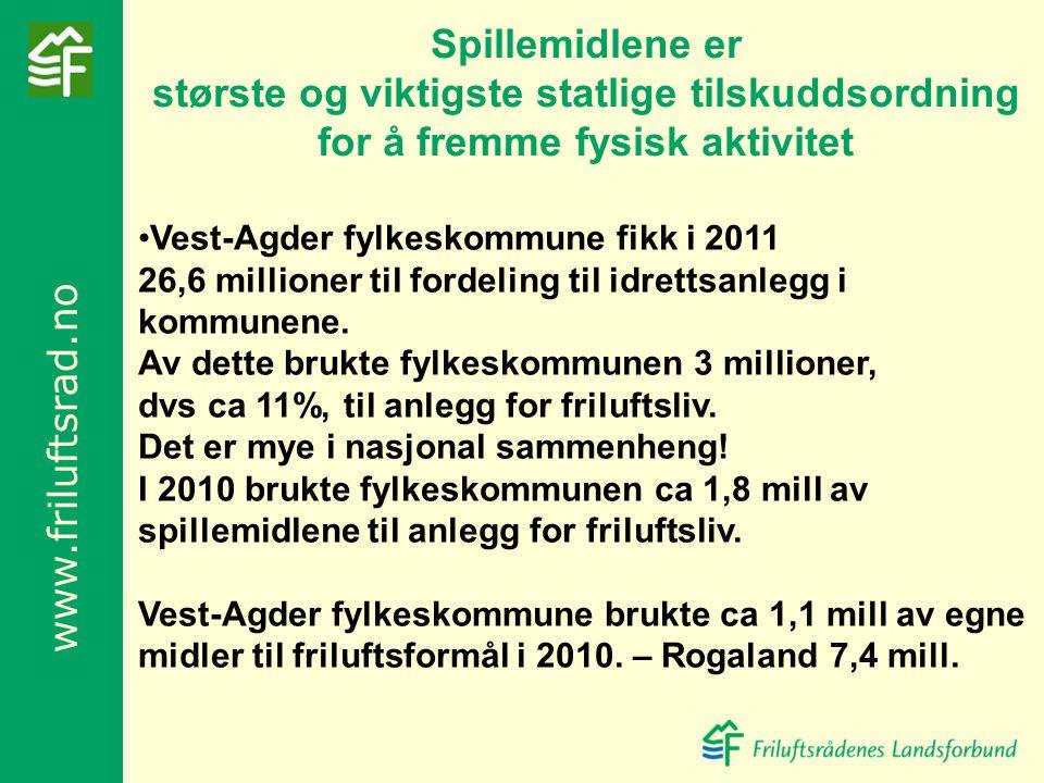 Spillemidlene er største og viktigste statlige tilskuddsordning for å fremme fysisk aktivitet. Vest-Agder fylkeskommune fikk i 2011.