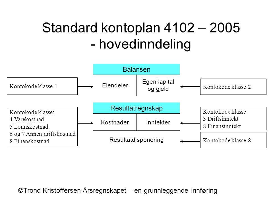 Standard kontoplan 4102 – 2005 - hovedinndeling
