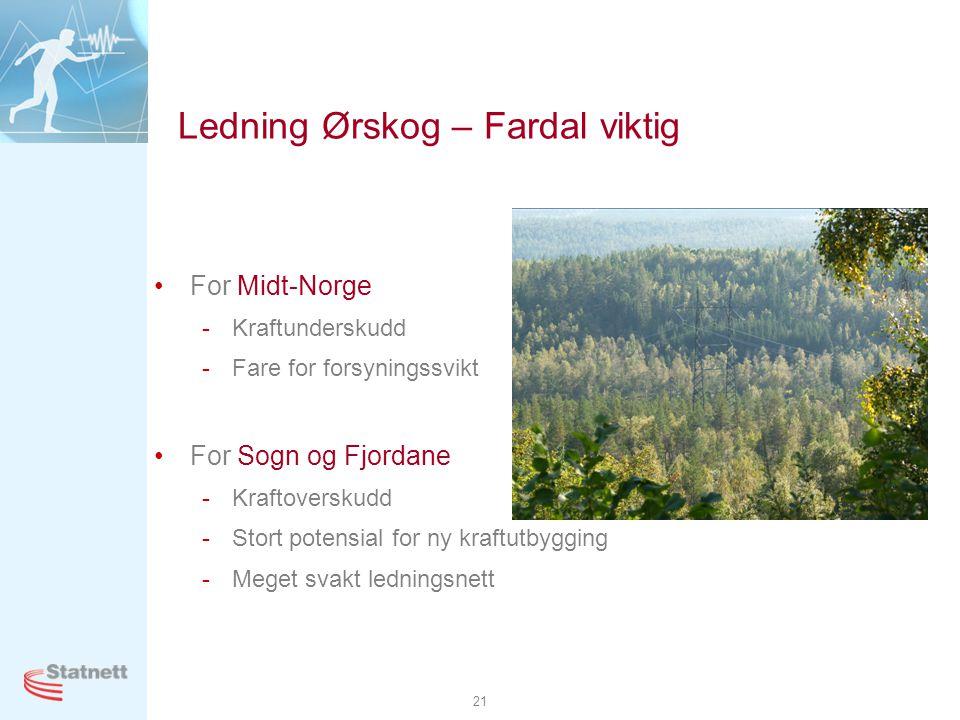 Ledning Ørskog – Fardal viktig