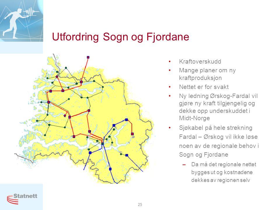 Utfordring Sogn og Fjordane