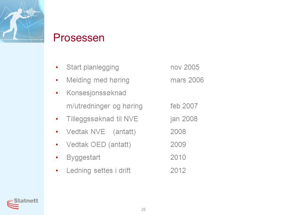 Prosessen Start planlegging nov 2005 Melding med høring mars 2006