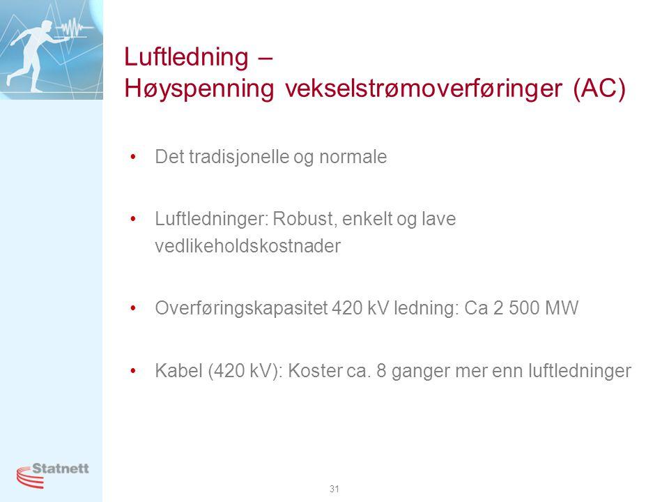 Luftledning – Høyspenning vekselstrømoverføringer (AC)