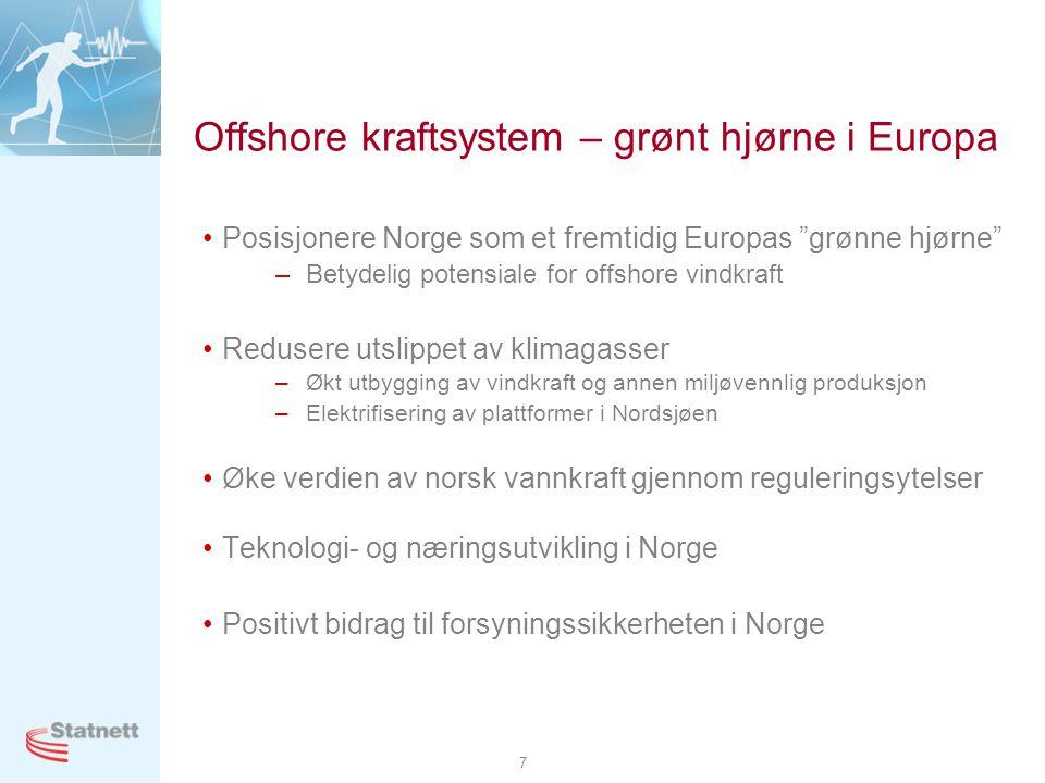 Offshore kraftsystem – grønt hjørne i Europa