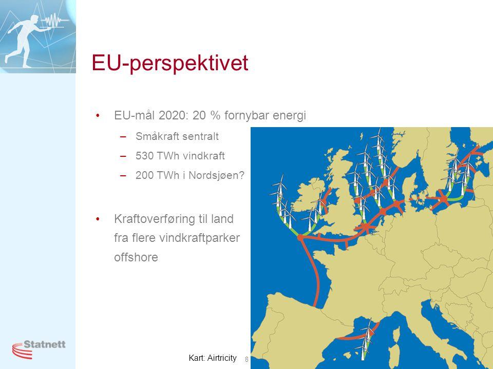 EU-perspektivet EU-mål 2020: 20 % fornybar energi
