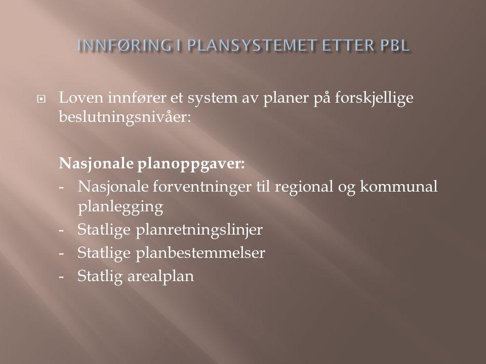 INNFØRING I PLANSYSTEMET ETTER PBL