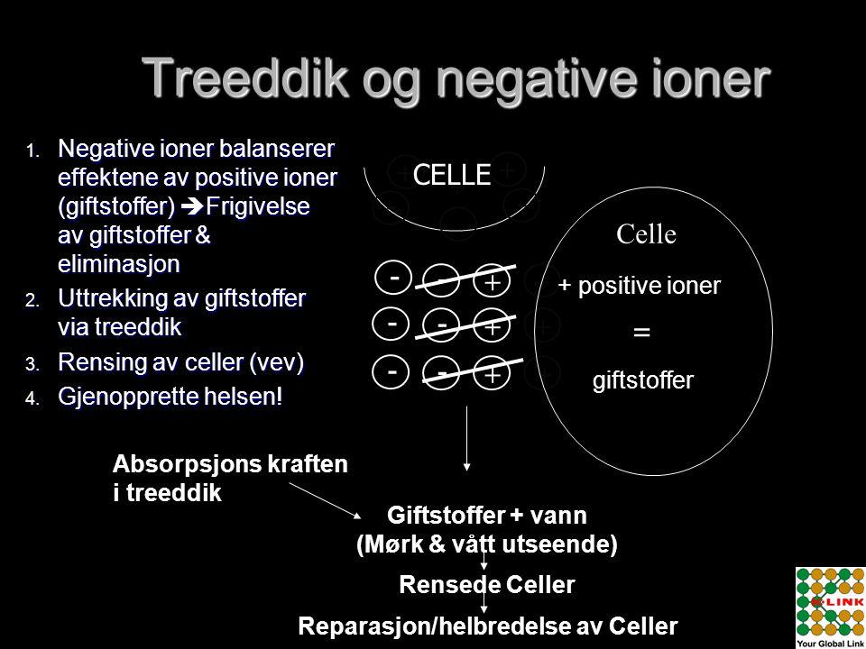 Treeddik og negative ioner