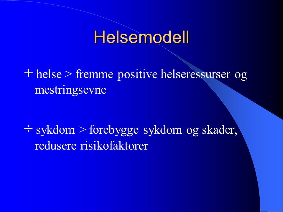 Helsemodell + helse > fremme positive helseressurser og mestringsevne.