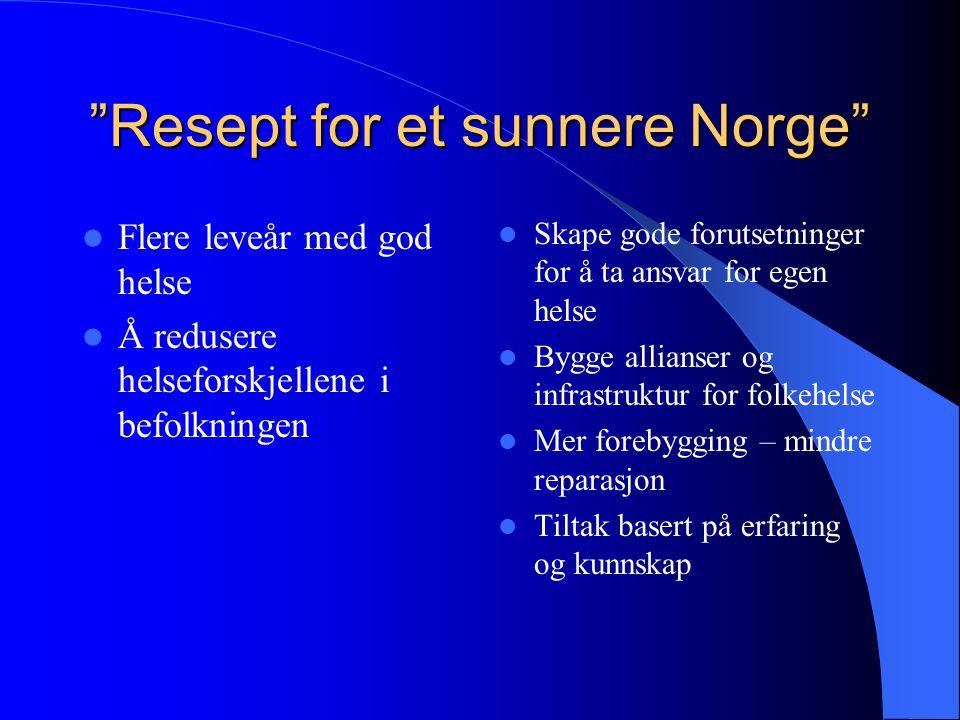 Resept for et sunnere Norge