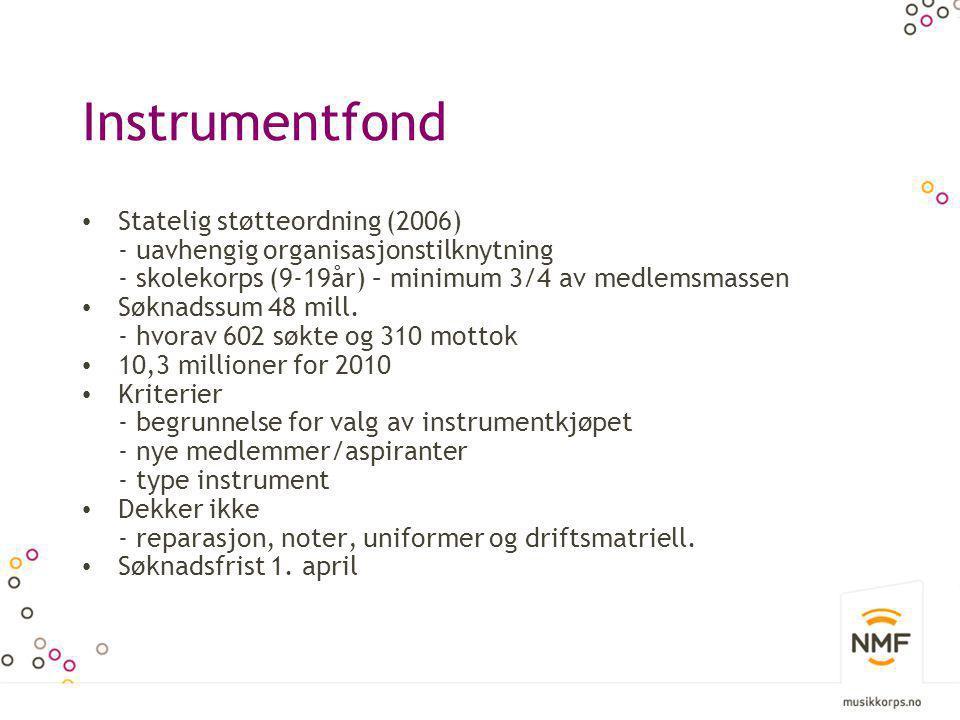 Instrumentfond Statelig støtteordning (2006)