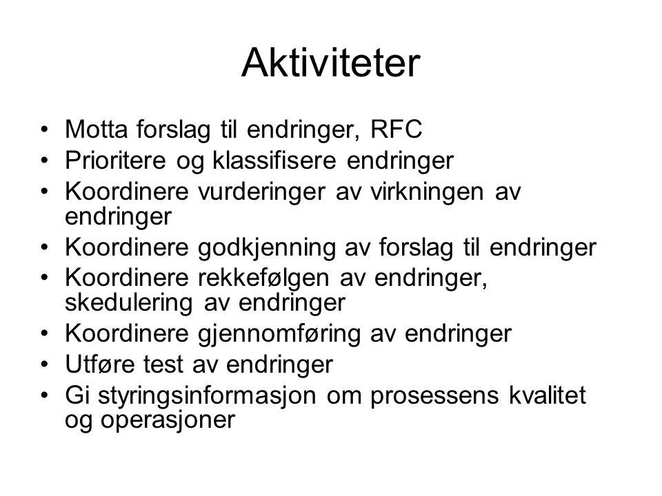 Aktiviteter Motta forslag til endringer, RFC