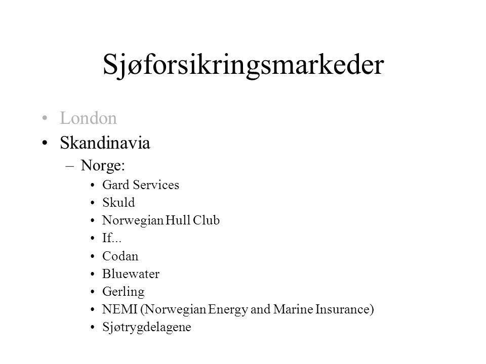 Sjøforsikringsmarkeder