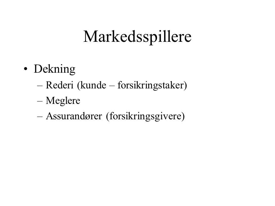 Markedsspillere Dekning Rederi (kunde – forsikringstaker) Meglere