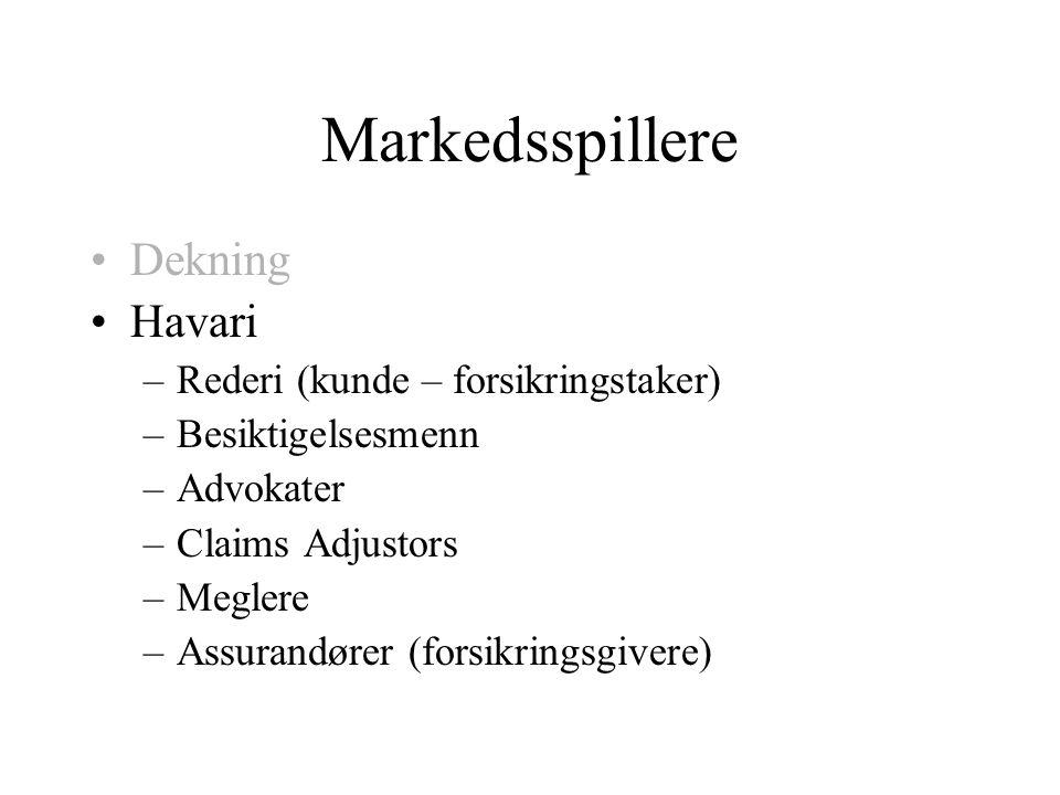 Markedsspillere Dekning Havari Rederi (kunde – forsikringstaker)