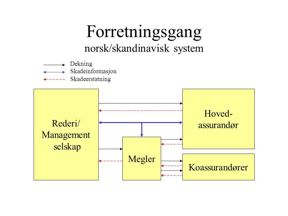 Forretningsgang norsk/skandinavisk system