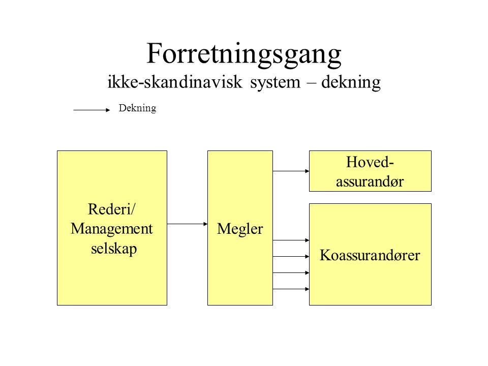 Forretningsgang ikke-skandinavisk system – dekning