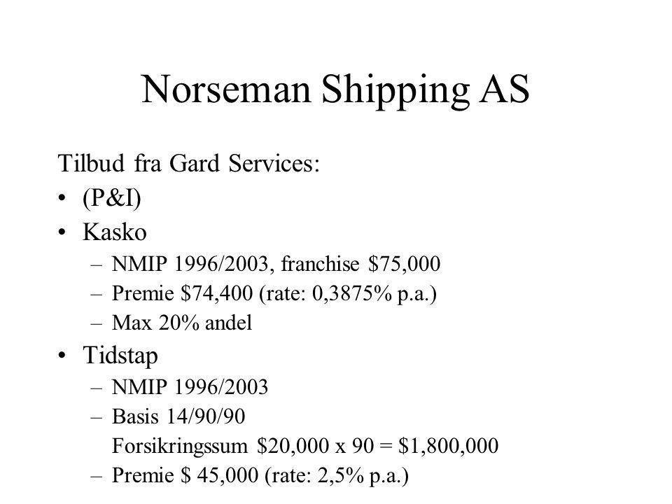 Norseman Shipping AS Tilbud fra Gard Services: (P&I) Kasko Tidstap