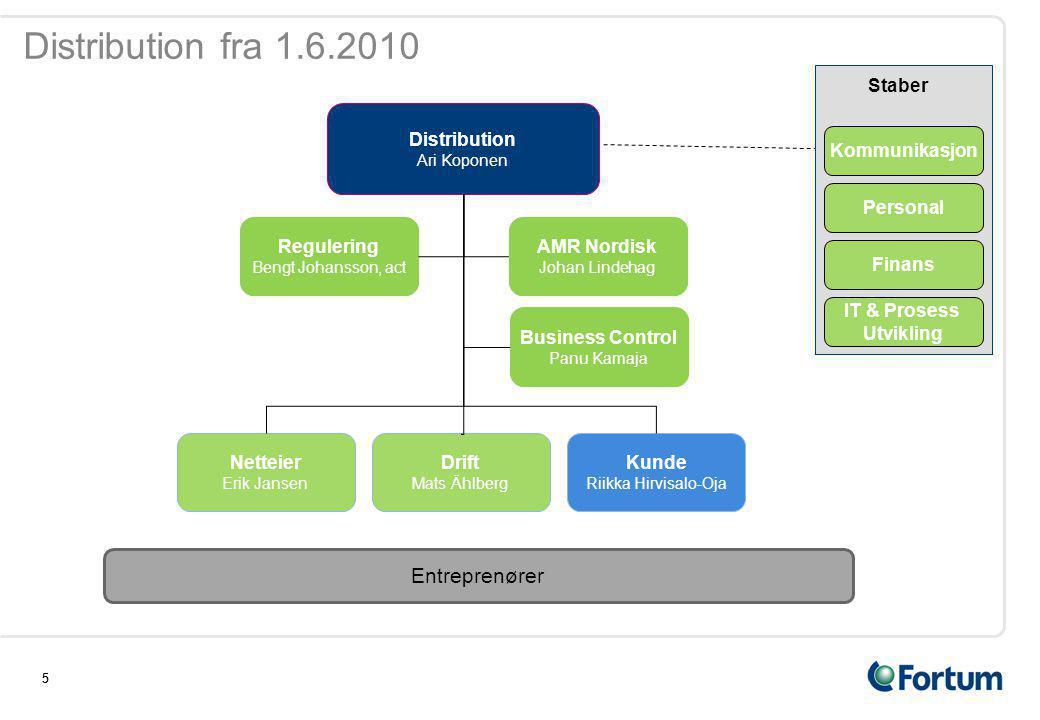 Distribution fra 1.6.2010 Entreprenører Staber Distribution