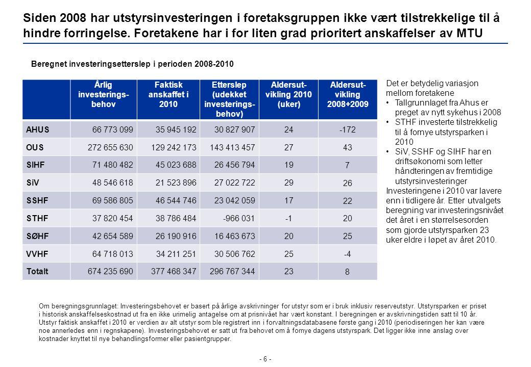 Kartleggingen av «finansieringskilder» gir inntrykk av at mange helseforetak i for liten grad anskaffer MTU over ordinære, planmessige investeringsbudsjetter