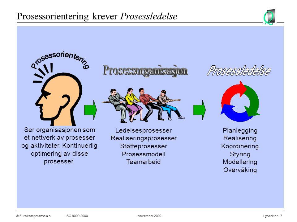 Planlegging Realisering Koordinering Styring Modellering Overvåking