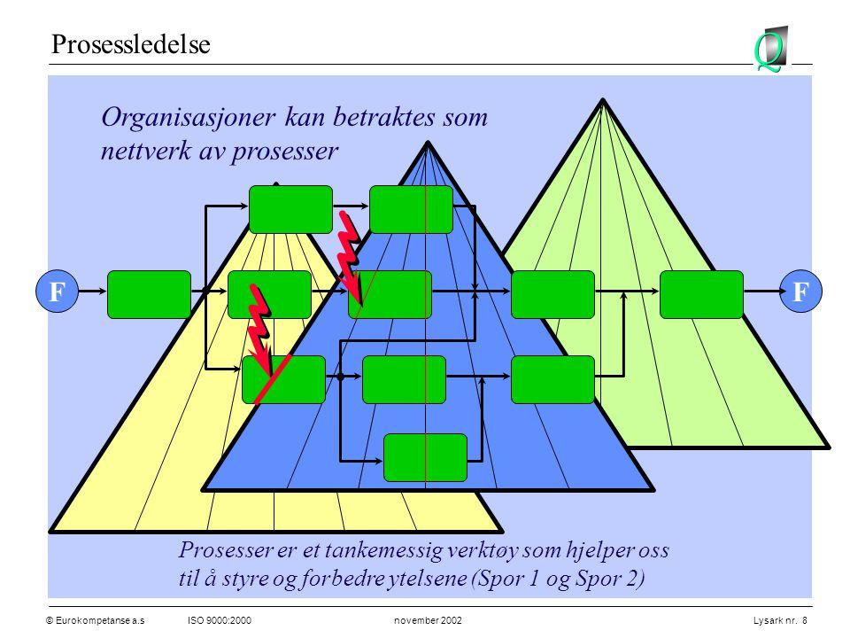 Organisasjoner kan betraktes som nettverk av prosesser