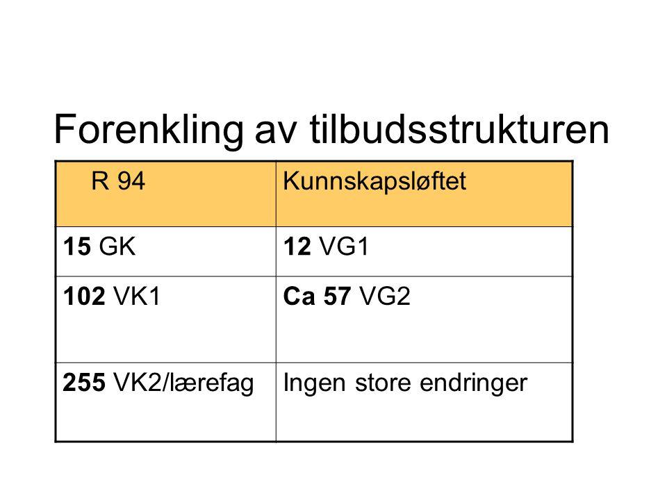 Forenkling av tilbudsstrukturen