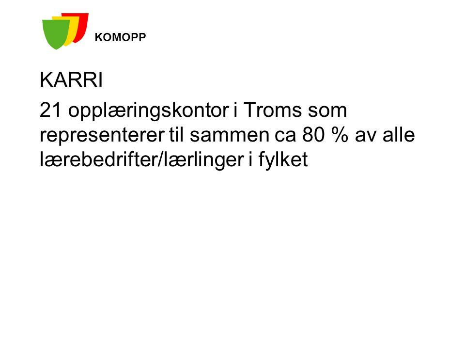 KOMOPP KARRI.