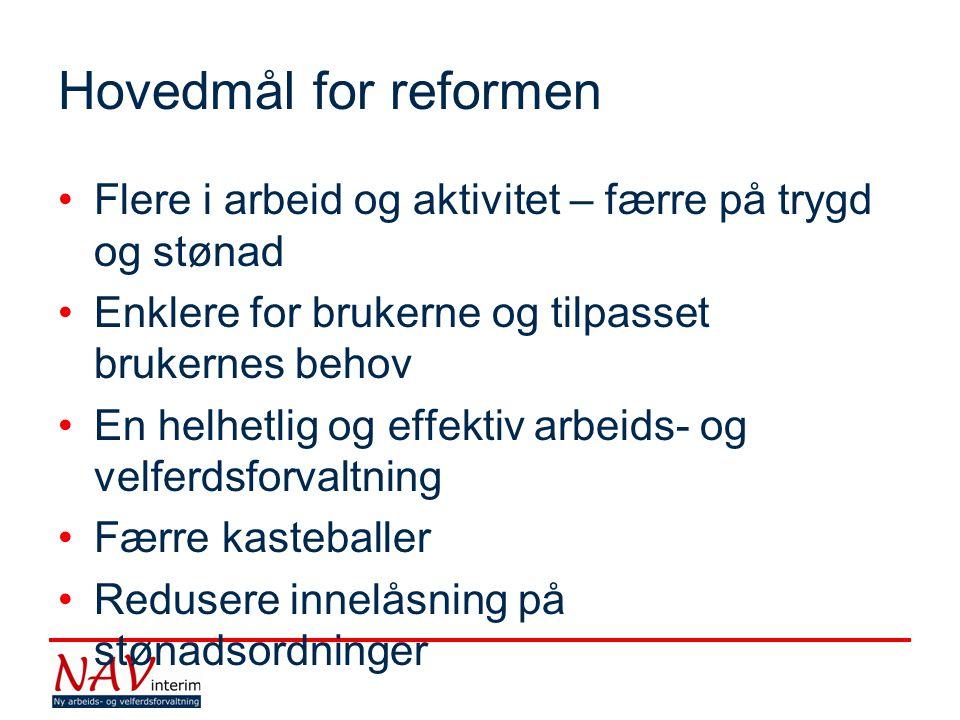 Hovedmål for reformen Flere i arbeid og aktivitet – færre på trygd og stønad. Enklere for brukerne og tilpasset brukernes behov.