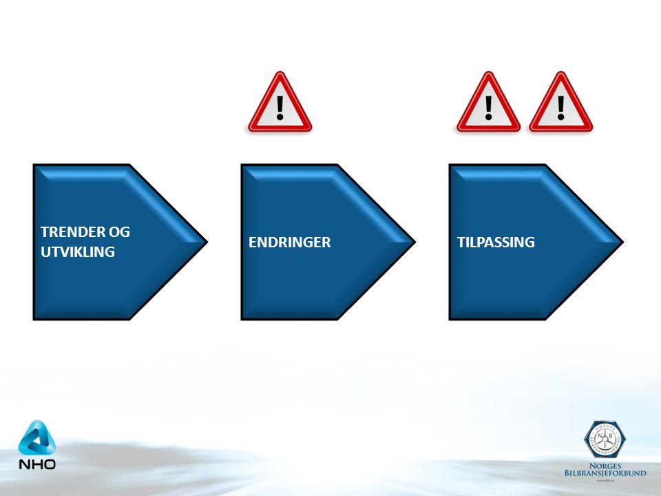 TRENDER OG UTVIKLING ENDRINGER TILPASSING