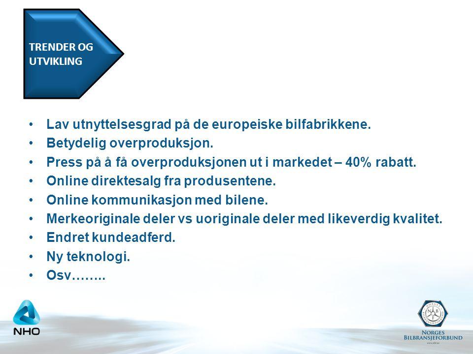 Lav utnyttelsesgrad på de europeiske bilfabrikkene.