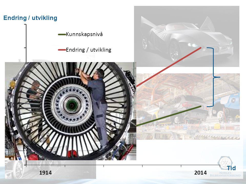 Endring / utvikling Tid