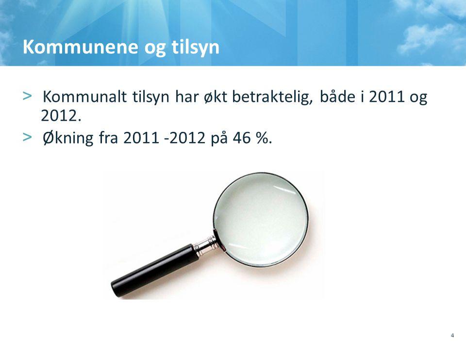 , Sted, tema 10.10.2011. Kommunene og tilsyn. Kommunalt tilsyn har økt betraktelig, både i 2011 og 2012.