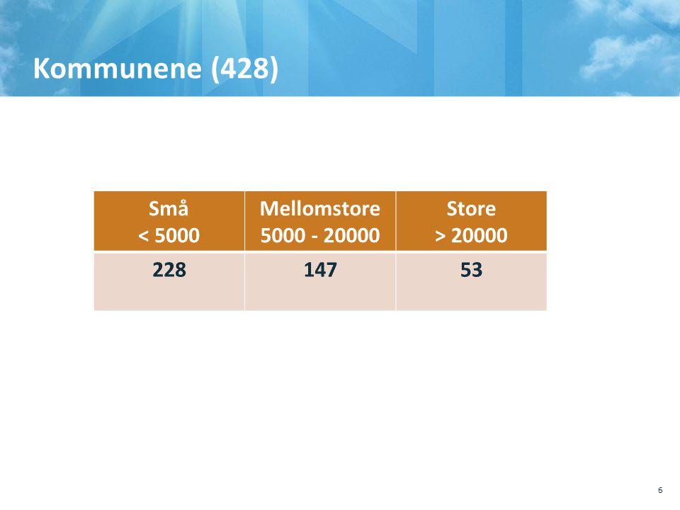 Kommunene (428) Små < 5000 Mellomstore 5000 - 20000 Store