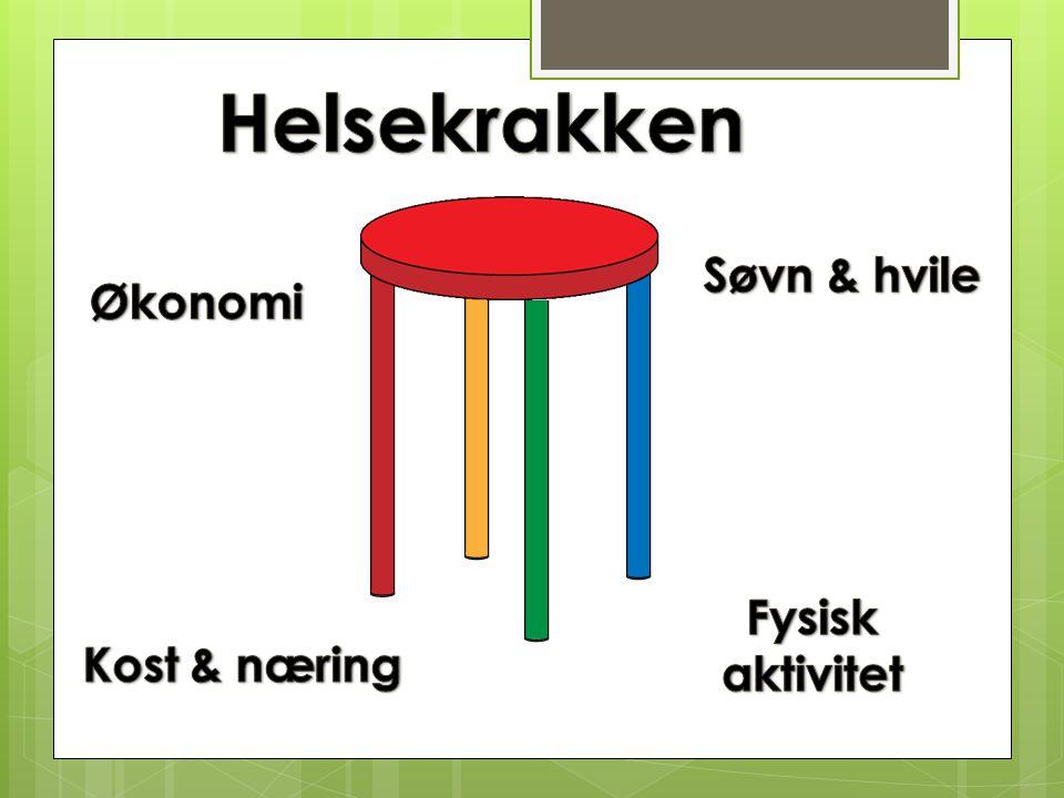 Helsekrakken Søvn & hvile Økonomi Fysisk aktivitet Kost & næring