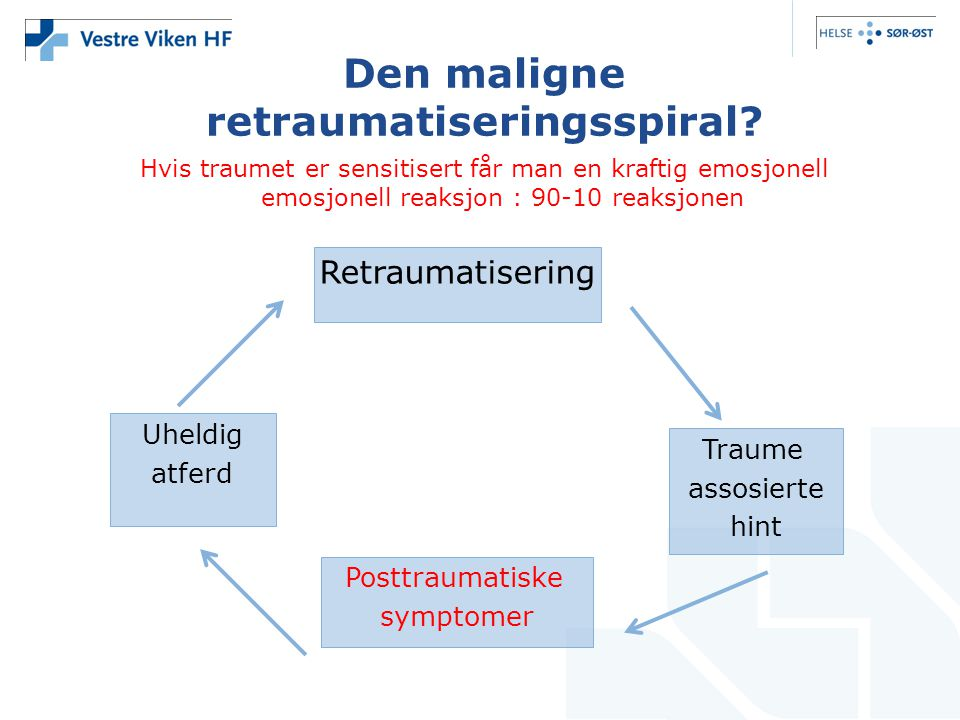Den maligne retraumatiseringsspiral