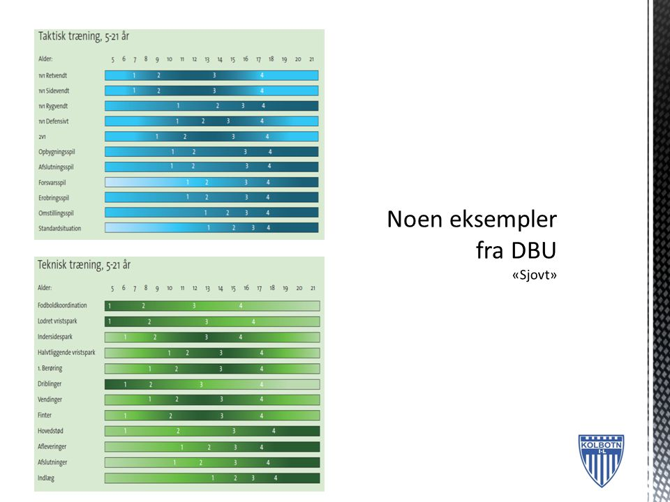 Noen eksempler fra DBU «Sjovt»