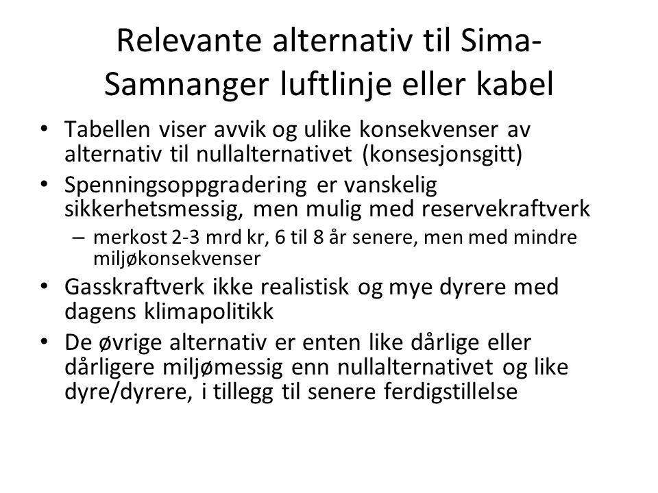 Relevante alternativ til Sima-Samnanger luftlinje eller kabel