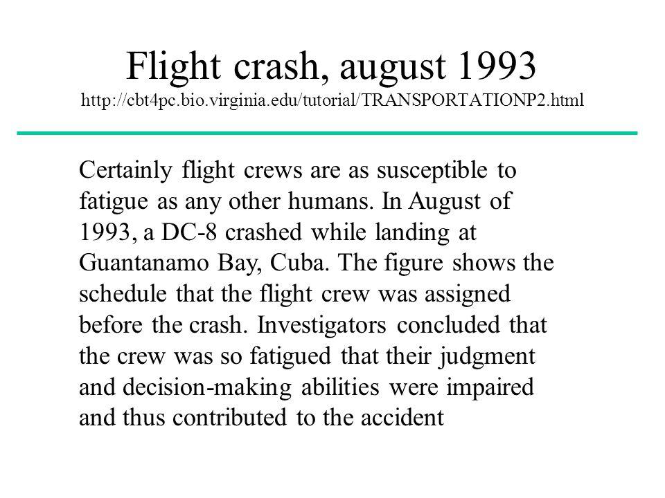 Flight crash, august 1993 http://cbt4pc. bio. virginia