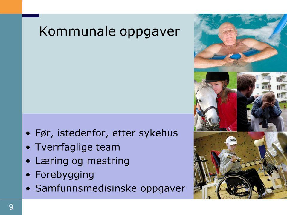 Kommunale oppgaver Før, istedenfor, etter sykehus Tverrfaglige team