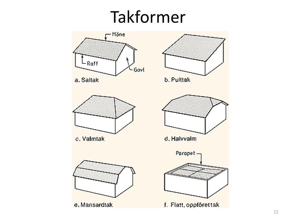 Takformer