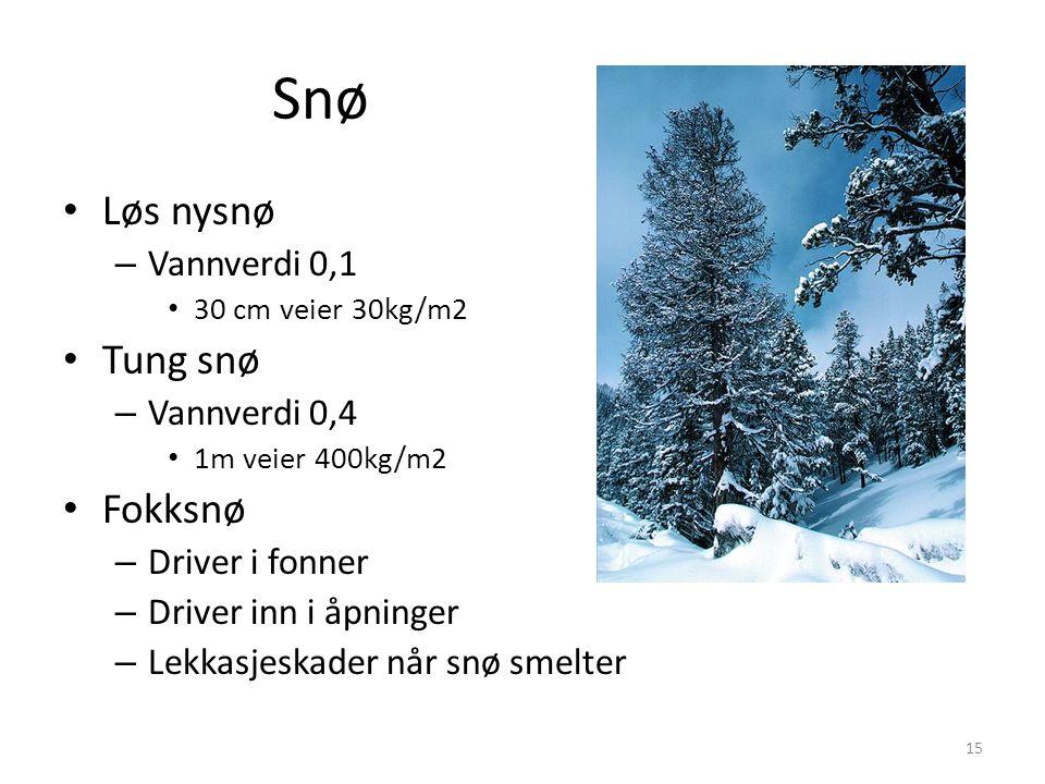 Snø Løs nysnø Tung snø Fokksnø Vannverdi 0,1 Vannverdi 0,4