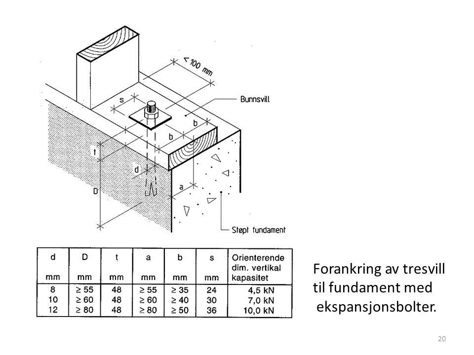 Forankring av tresvill til fundament med ekspansjonsbolter.