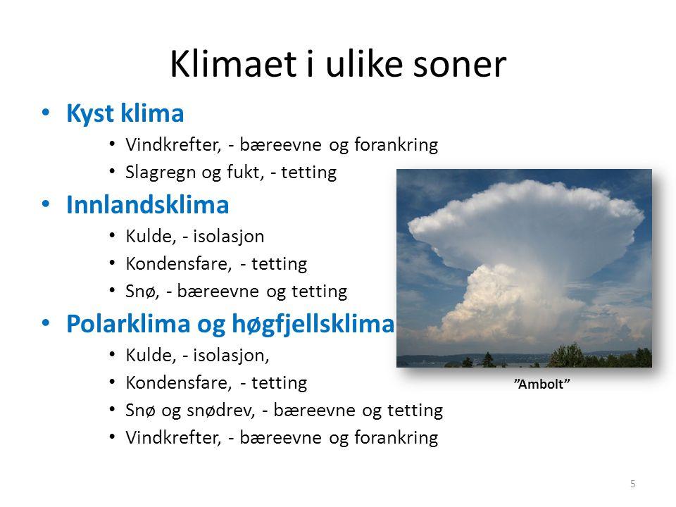 Klimaet i ulike soner Kyst klima Innlandsklima