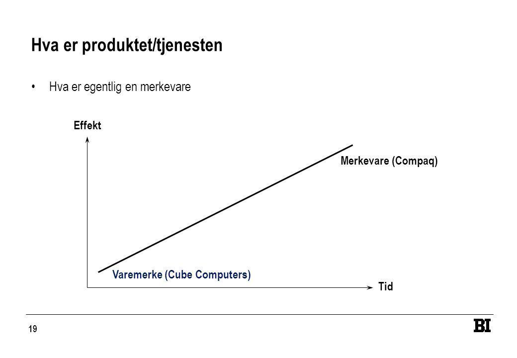 Hva er produktet/tjenesten