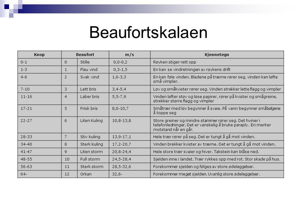 Beaufortskalaen Knop Beaufort m/s Kjennetegn 0-1 Stille 0,0-0,2