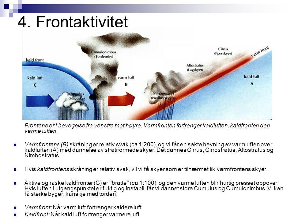 4. Frontaktivitet Frontene er i bevegelse fra venstre mot høyre. Varmfronten fortrenger kaldluften, kaldfronten den varme luften.